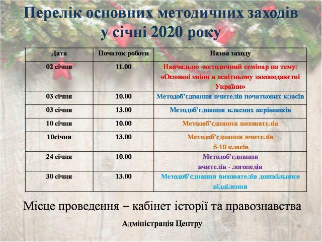 Перелік основних методичних заходів у січні 2020 року